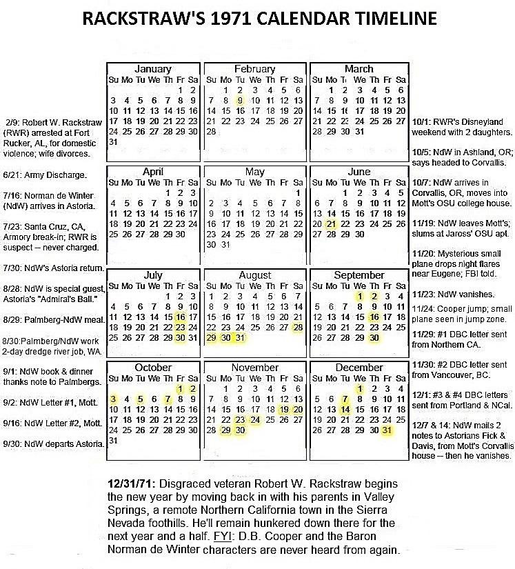 DBC--Calendar, 1971 Dated TimelineA